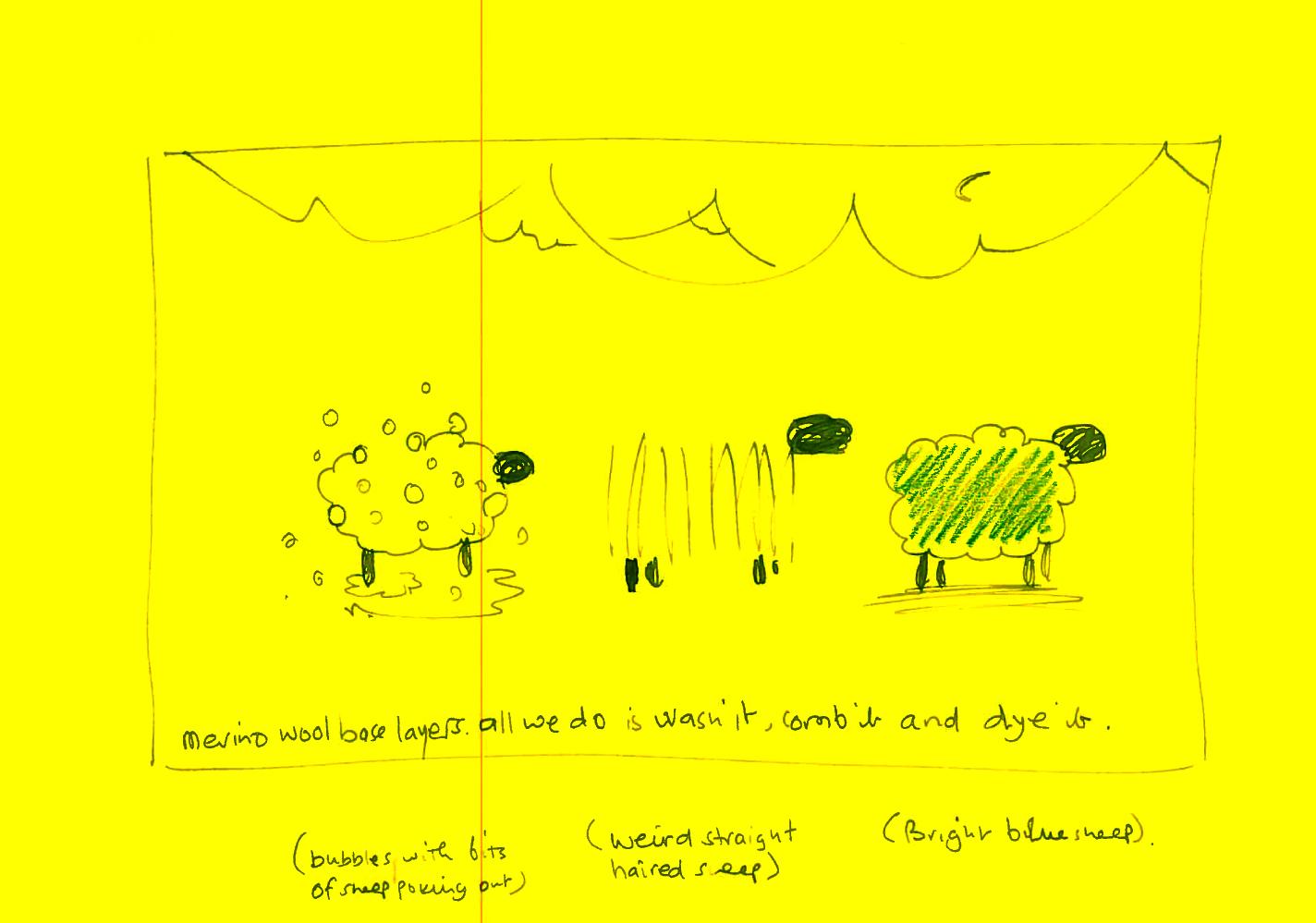 'Merino Wool' Howies, DHM, Rough.jpg