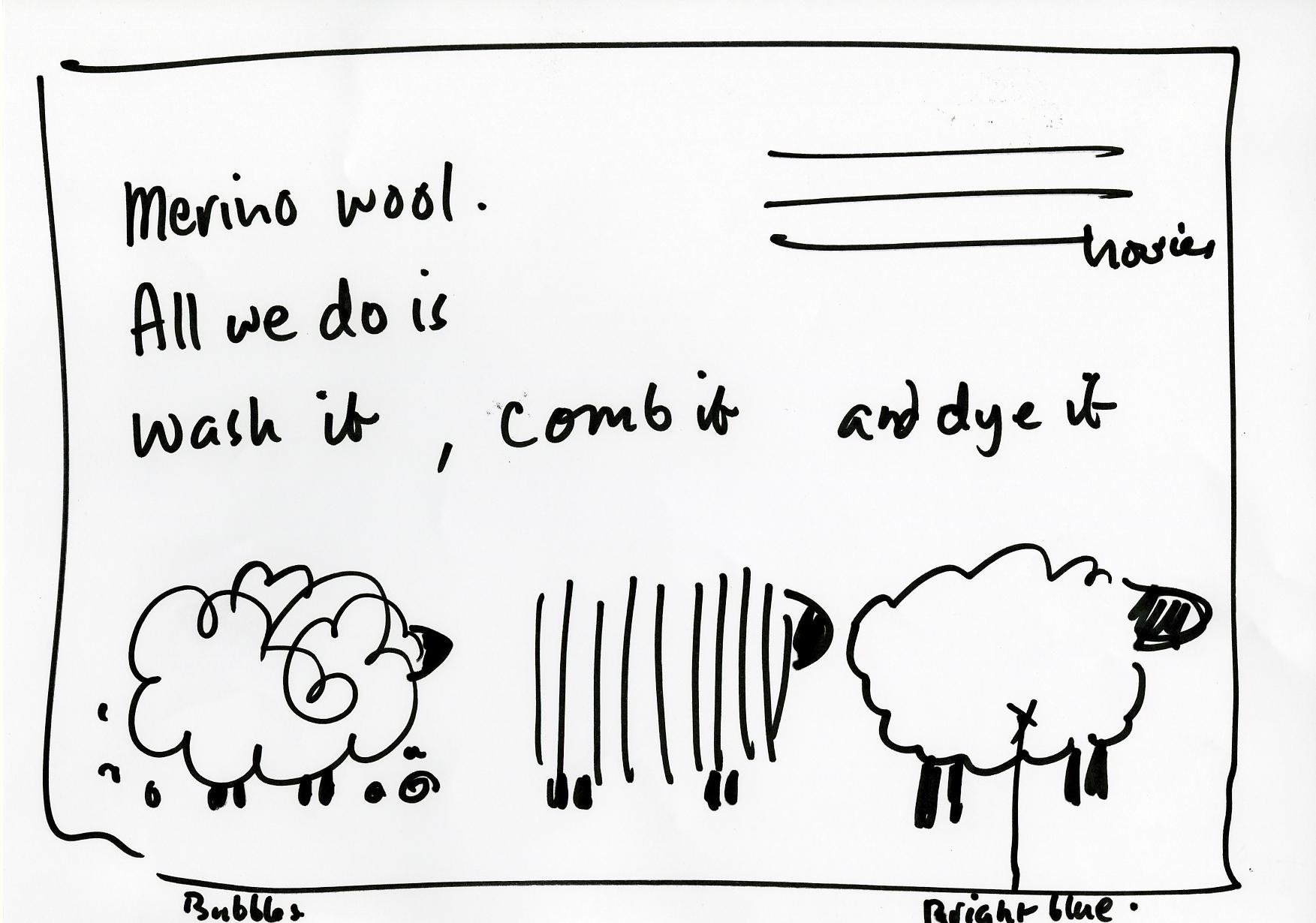 'Merino Wool. All' Howies, DHM, Rough.jpg
